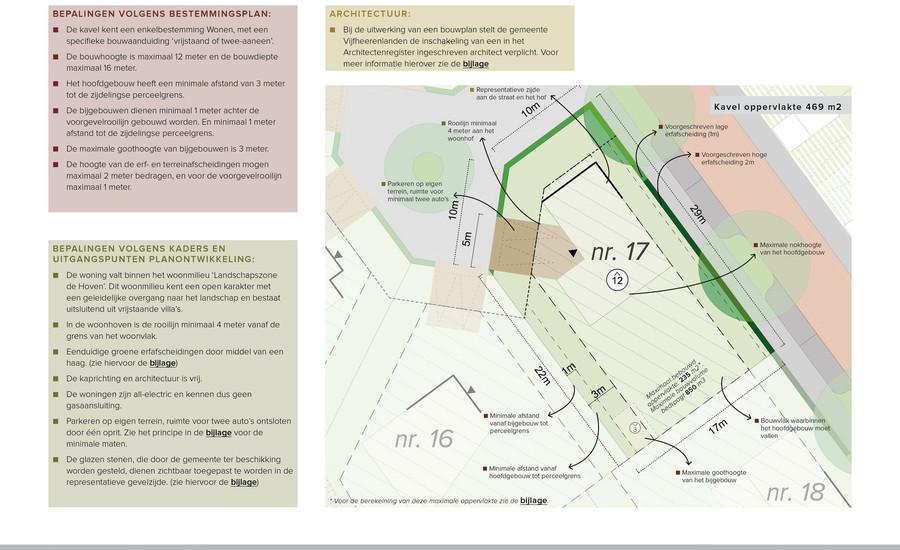 Kavel 17 aan de ecologische zone, bouwnummer 0
