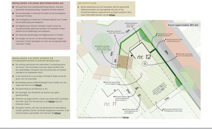 Kavel 12 aan de ecologische zone, bouwnummer 0